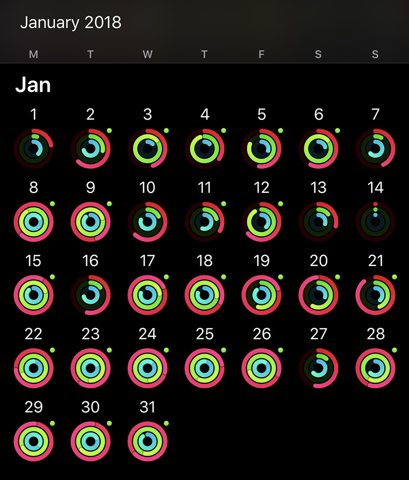 January 2018 Apple Watch Rings Incomplete