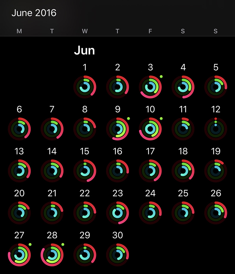 June 2016 Apple Watch Rings Incomplete